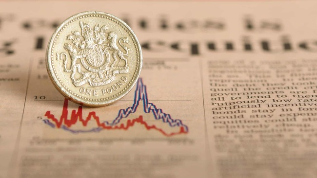 The IMB share price is growing strongly. Here's what I'd do now
