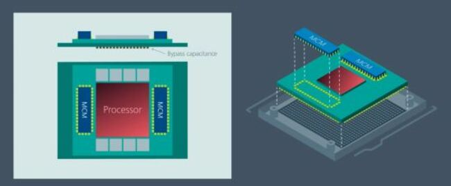 48-V Power Architecture Supports Next Generation AI Processors