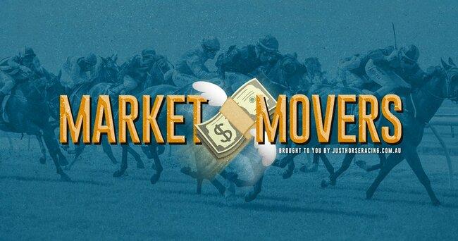 Bendigo races market movers – 21/4/2021