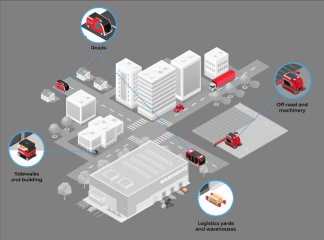 AVs Will Need Teleoperation: Here's Why