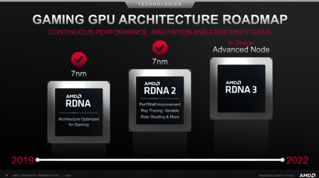 AMD's upcoming flagship GPUs should be 3x faster than RX 6900XT